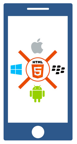 Développement mobile Android, iOS, Windows, BlackBerry Tunisie